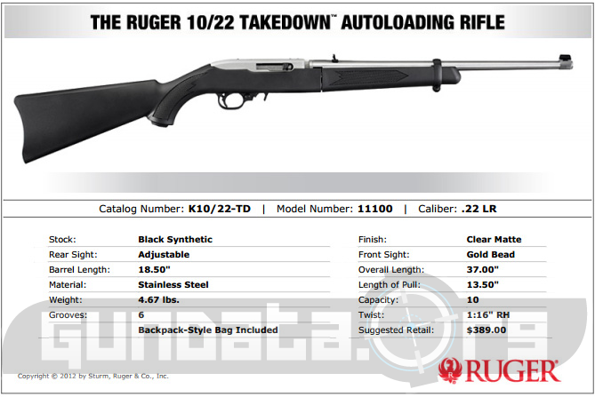 Ruger 10 22 Takedown Photo 2