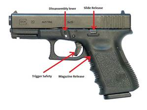 Left Side Glock