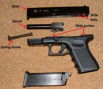 Glock Disassembly
